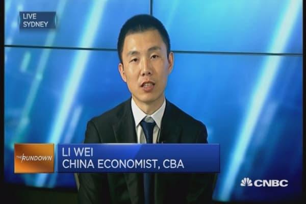 China PMI Predictions