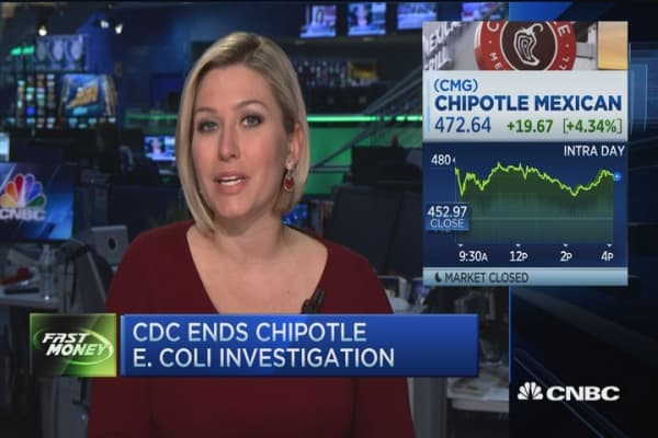 Chipotle e.coli investigation ends