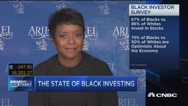 The state of black investing