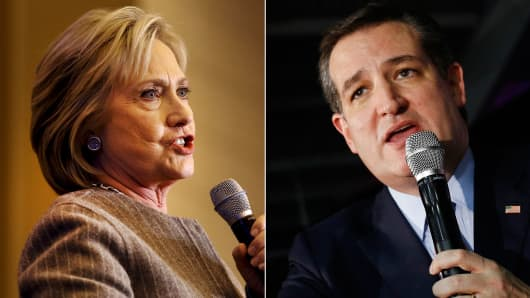 Hillary Clinton and Ted Cruz