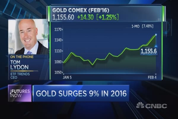 Why gold could rally 60%