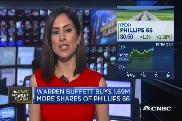 Warren Buffett buys 1.69M more shares of Phillips 66