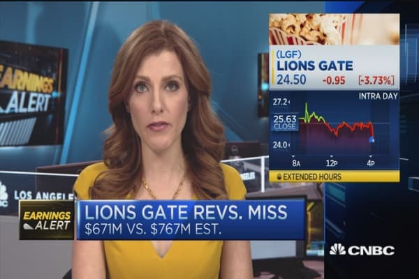 Lions Gate shares fall 5% on top, bottom line miss