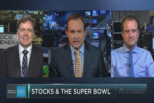 The worst stock market indicators