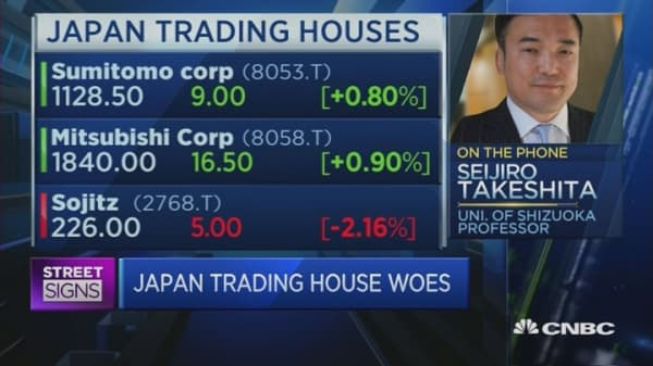 Japan Trading Houses