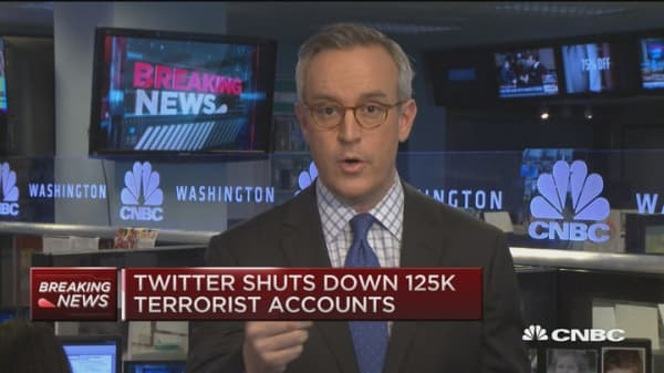 Twitter shuts down 125K terrorist accounts