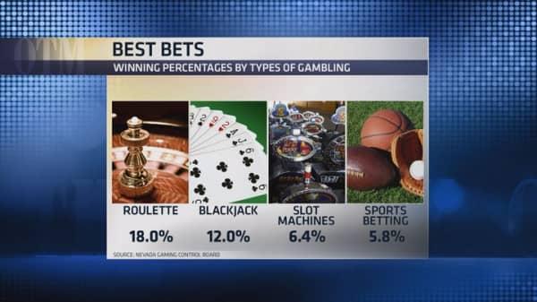 Game or gambling?