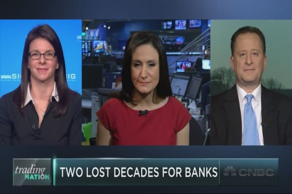 Banks' two lost decades