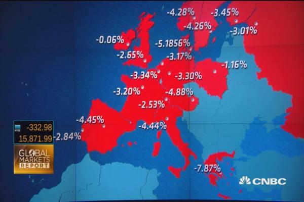 European banks take a beating