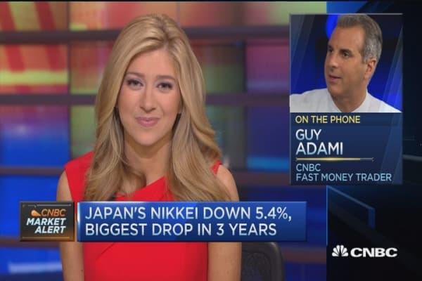 Central banks have lost control: Guy Adami