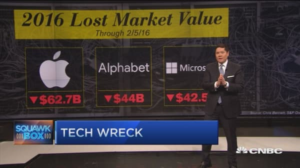 Tech wrecks drag down Nasdaq