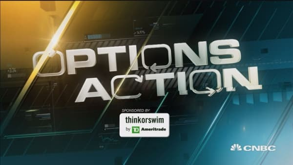 Options Action IN FAST MONEY