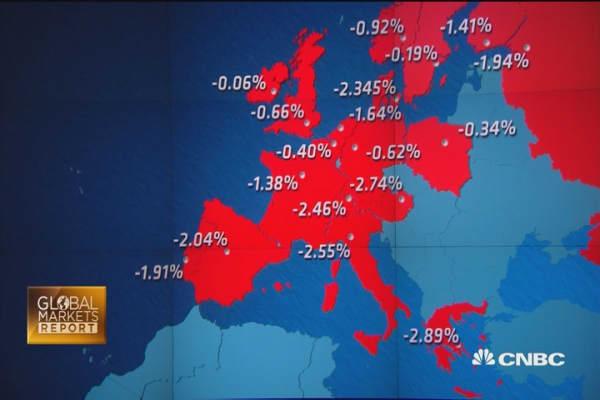 Banks leading European markets in negative spiral