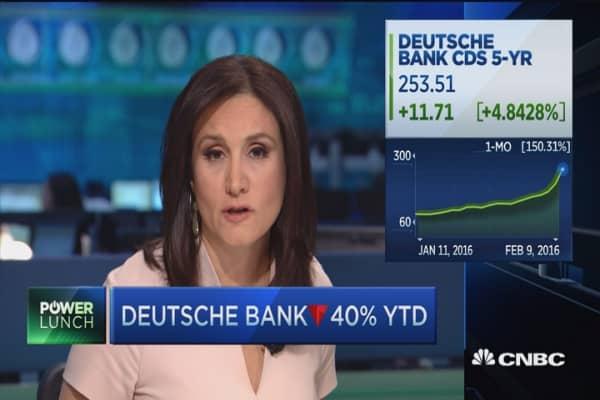 Profitability concerns for European banks