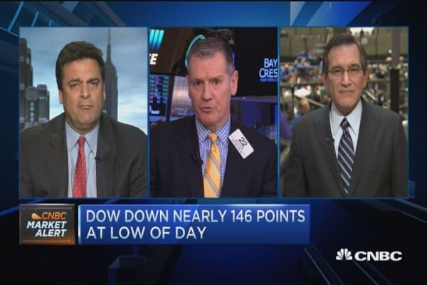 Closing Bell Exchange: Sloppy markets