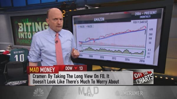 Cramer: Why FANG's about to get its groove back
