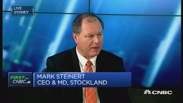 Stockland H1 Net Profit