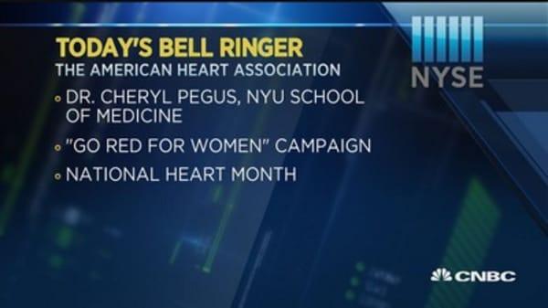 Today's Bell Ringer, February 10, 2016