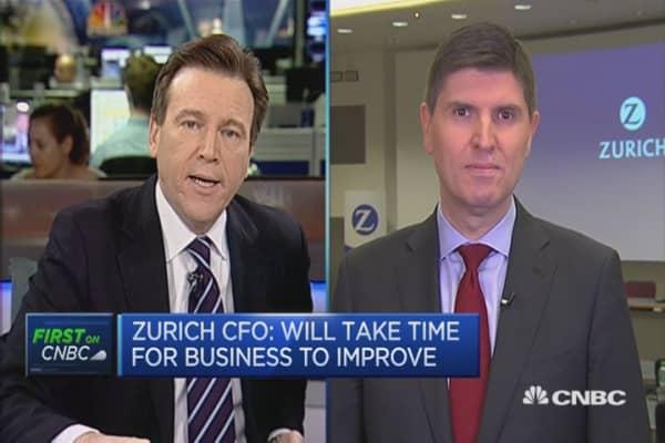 How is regulation affecting Zurich?