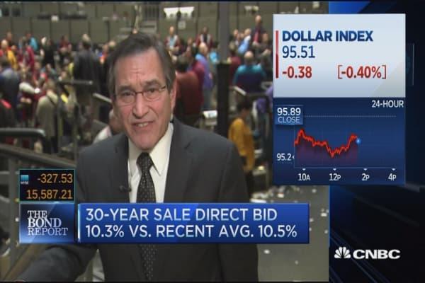 Santelli: Watch the volatility in 5-year Treasurys, US dollar