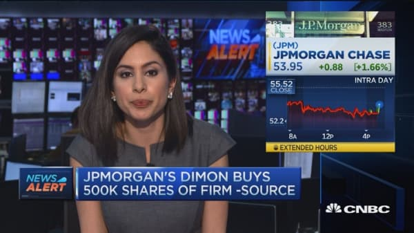 JPMorgan's Dimon buys 500K shares of firm