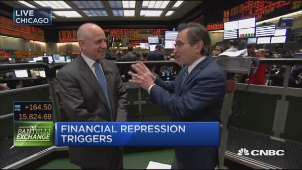 Central banks triggering more problems?