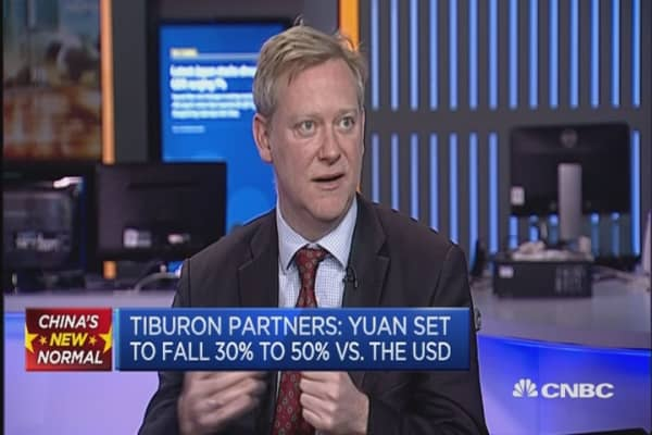 How far can the Yuan fall?