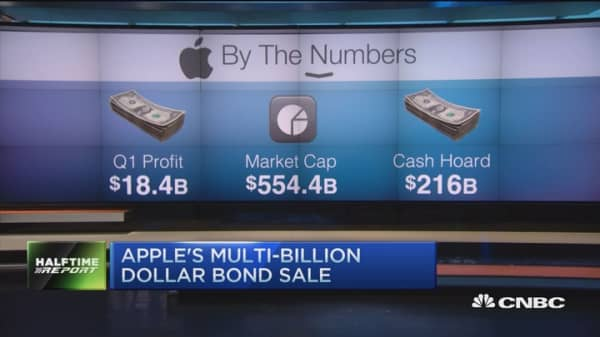Apple taps bond market