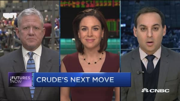 Futures Now: Oil tug of war