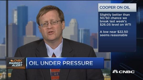 Sub-$20 oil possible: Pro