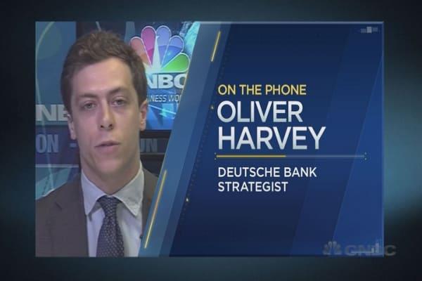 The market's 'dread risk'