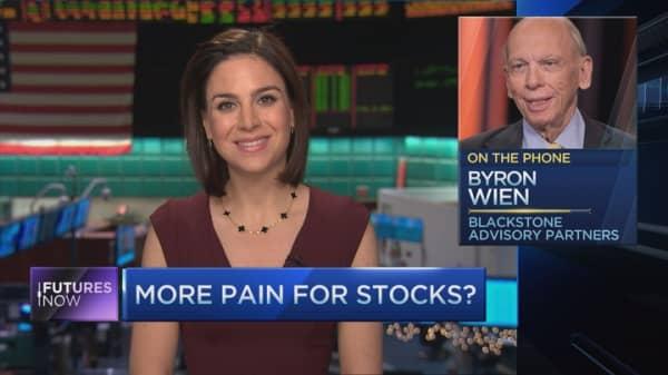 We haven't seen ultimate lows in stocks yet: Byron Wien