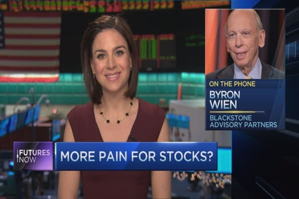 We haven't seen ultimate lows in stocks yet: Byron Wien