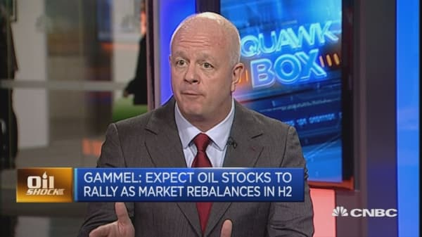 Oil co's in precarious situation: Analyst