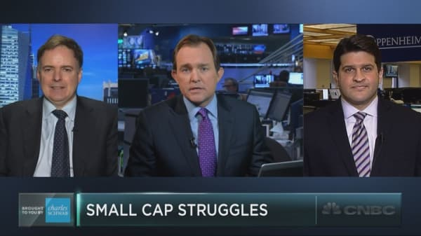 Is it time to short small-caps?