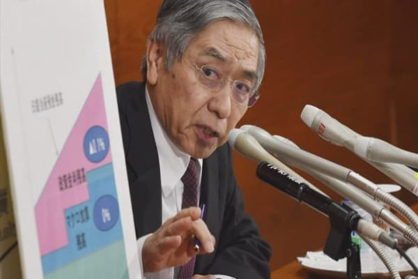 Bank of Japan Governor defends negative rates