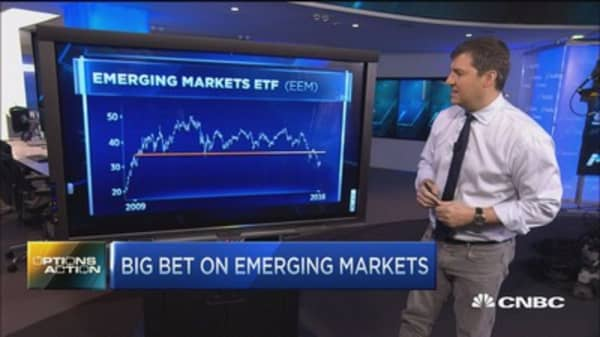 Options Action: Big bet on emerging markets