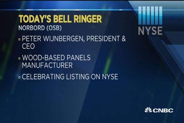 Today's Bell Ringer, February 19, 2016