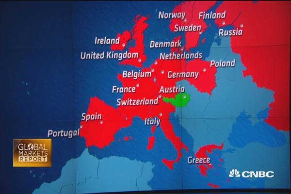 Losses deepen at European close