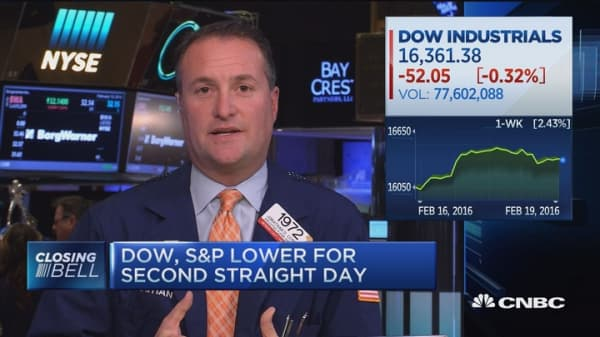 Closing Bell Exchange: Is this rally for real?