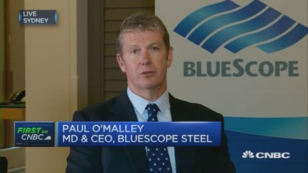 Bluescope prospects