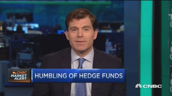 Is hedge fund pain your gain?