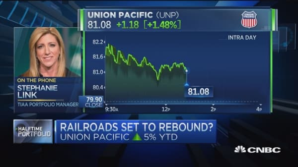 Railroads looking to rebound