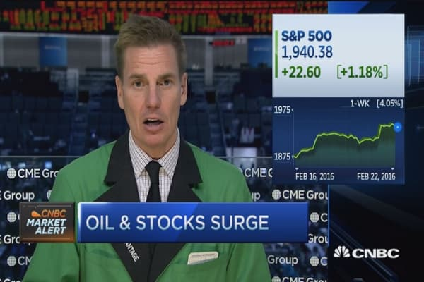 Closing Bell Exchange: Oil and S&P 500 correlation