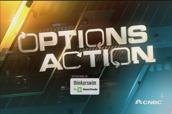 Options Action: Vix hits 2016 low