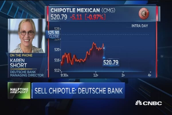 Deutsche Bank downgrades Chipotle