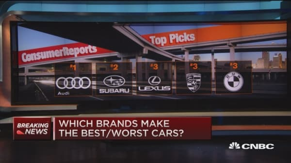 Consumer Reports' ranks top car brands
