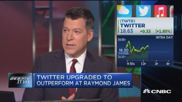 Twitter upgraded at Raymond James