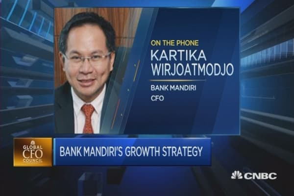 Bank Mandiri Earnings