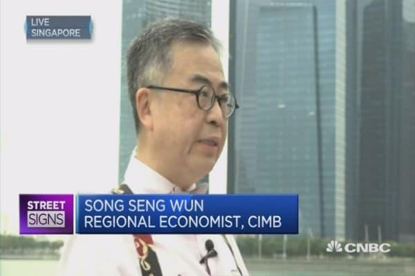 Singapore Economy + GDP numbers